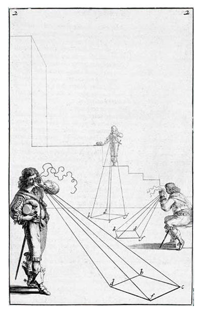 bosse les perspecteurs 1648